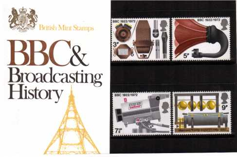 Stamp Image: view larger back view image for Broadcasting Anniversaries - BBC<br/><br/>