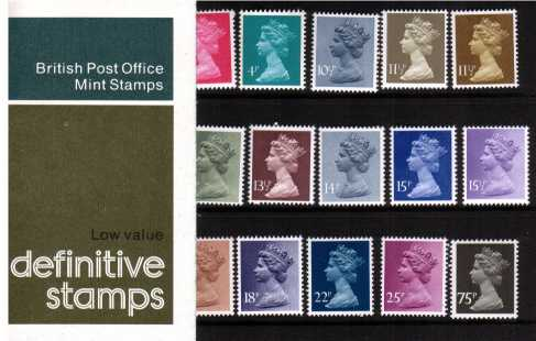 Stamp Image: view larger back view image for MACHIN 2�p-75p